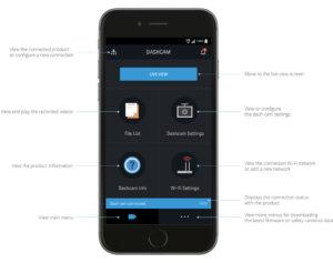 Thinkware Smartphone App
